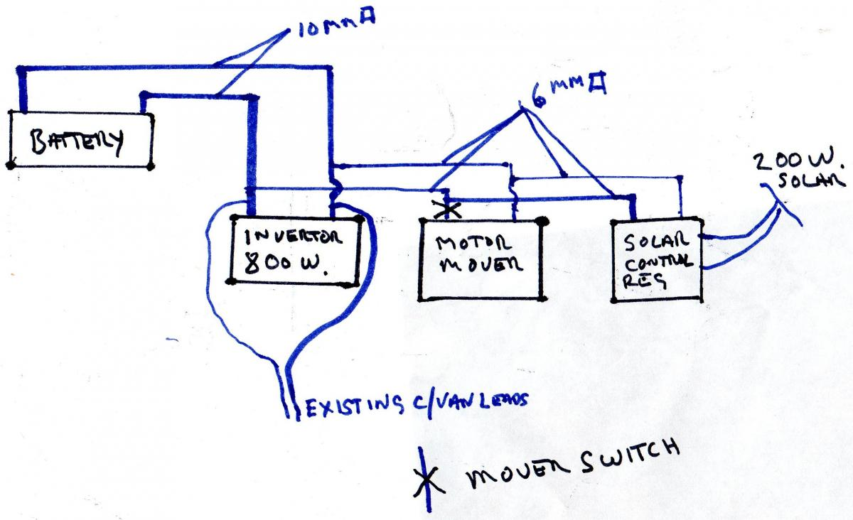 caravan mover wiring diagram caravan wiring diagrams online description wiring diagram in addition for caravan