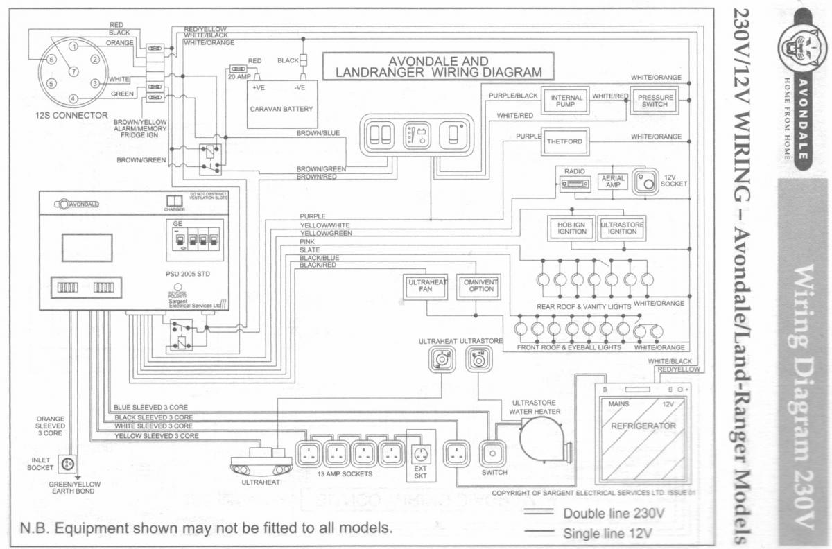 Electric Switches On 2005 Avondale Osprey Caravans Touring Caravan Wiring Diagram