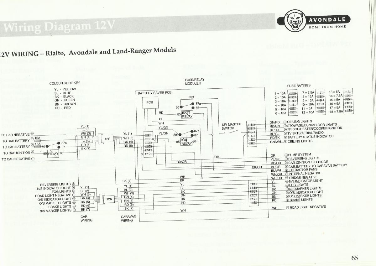 water pump wiring and pipe diagram - avondale caravans