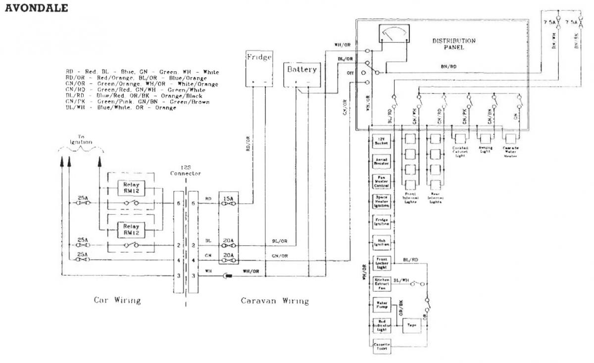 Jeep Wiring Diagram Color Abbreviations Jeep Auto Wiring